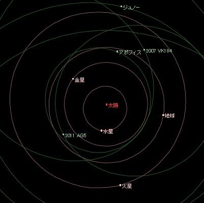 9月13日午前1時の太陽系